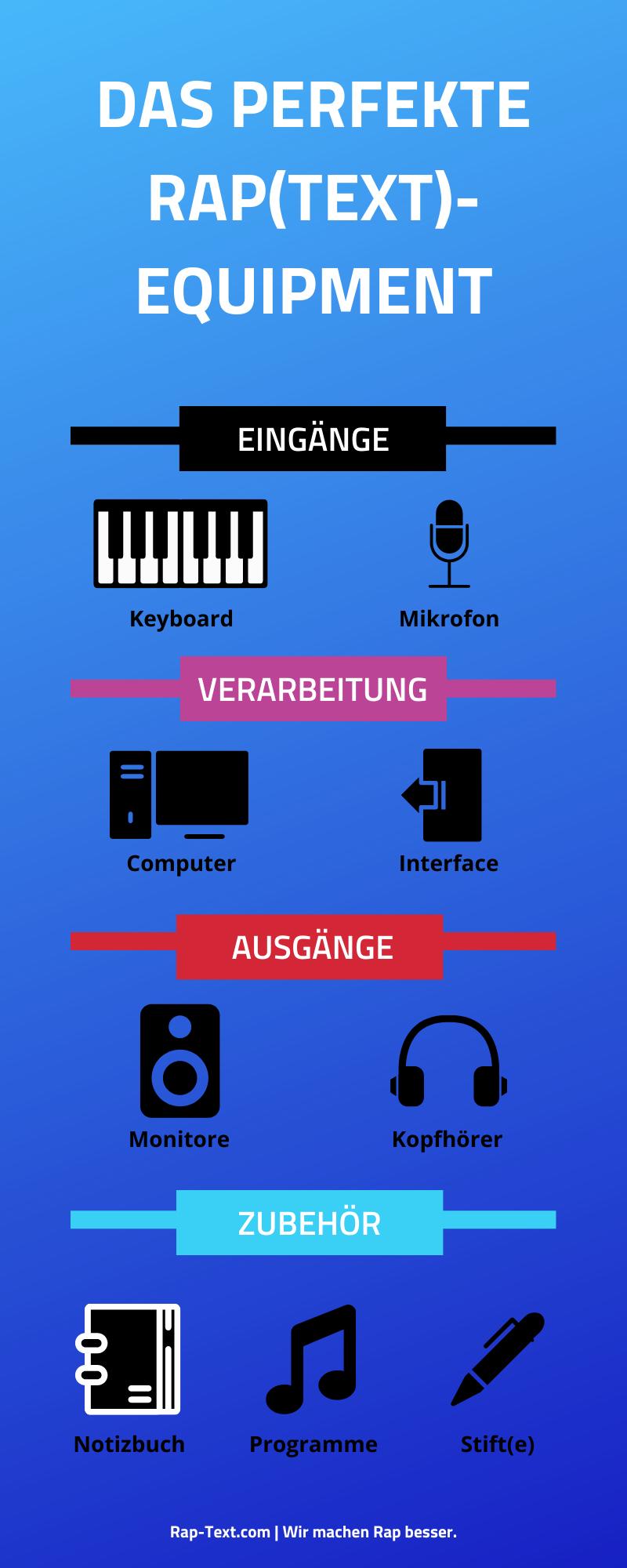 Mikrofon Rap und Rap Equipment